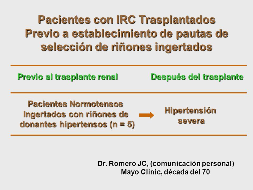 Pacientes con IRC Trasplantados