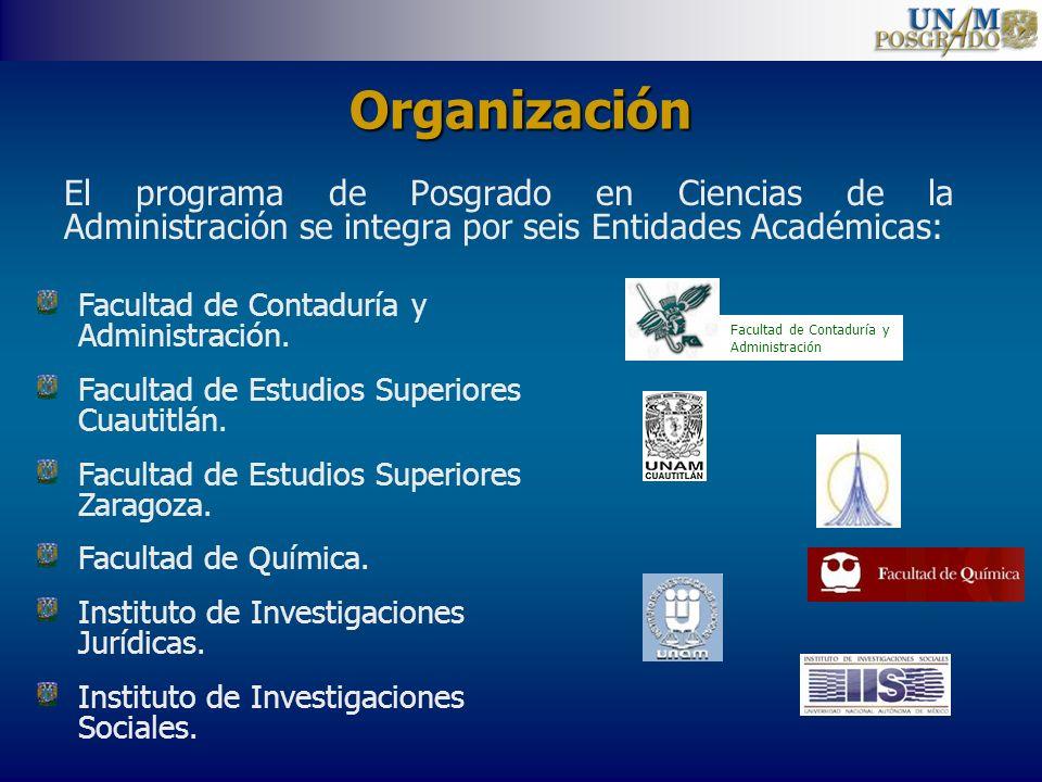 Organización El programa de Posgrado en Ciencias de la Administración se integra por seis Entidades Académicas: