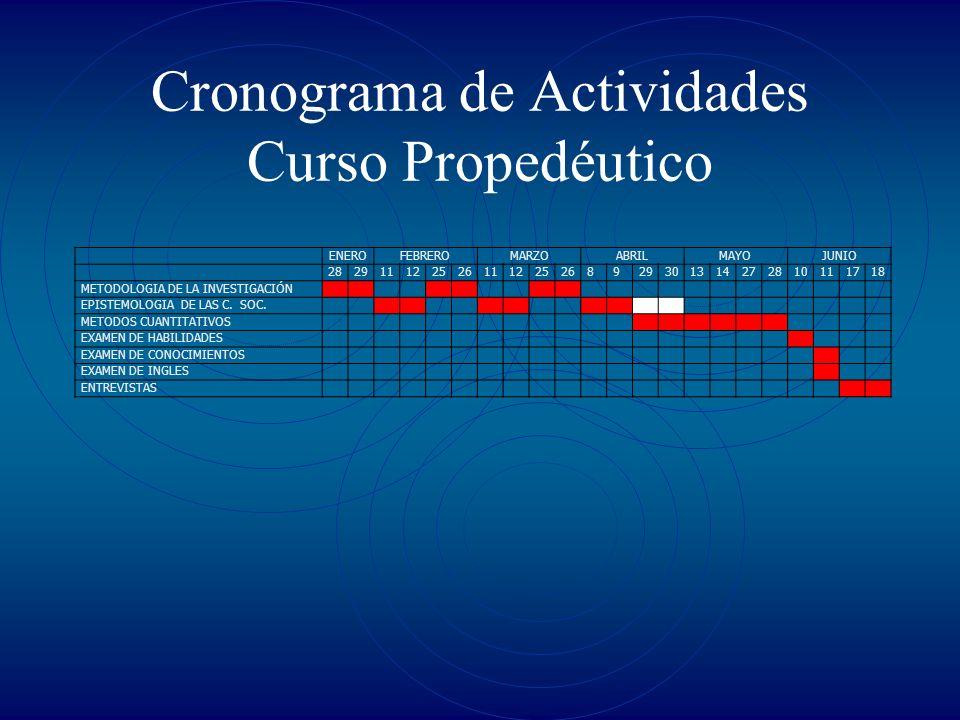 Cronograma de Actividades Curso Propedéutico