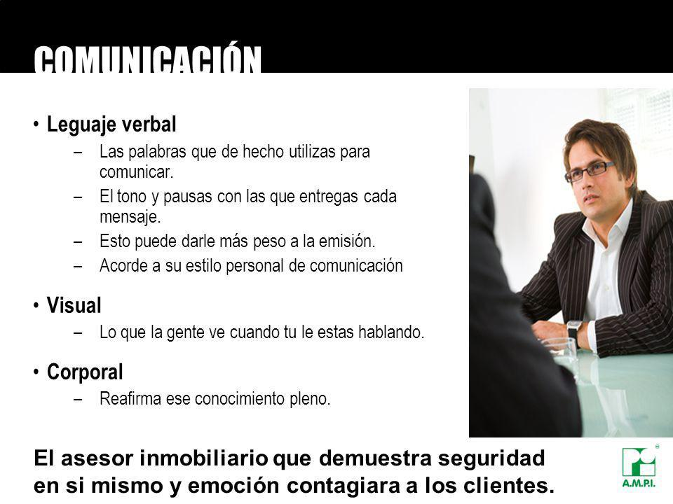 COMUNICACIÓN Leguaje verbal Visual Corporal