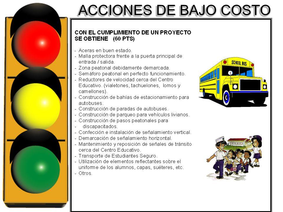 ACCIONES DE BAJO COSTO