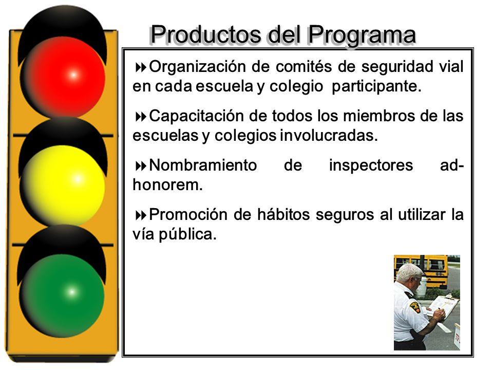Productos del Programa