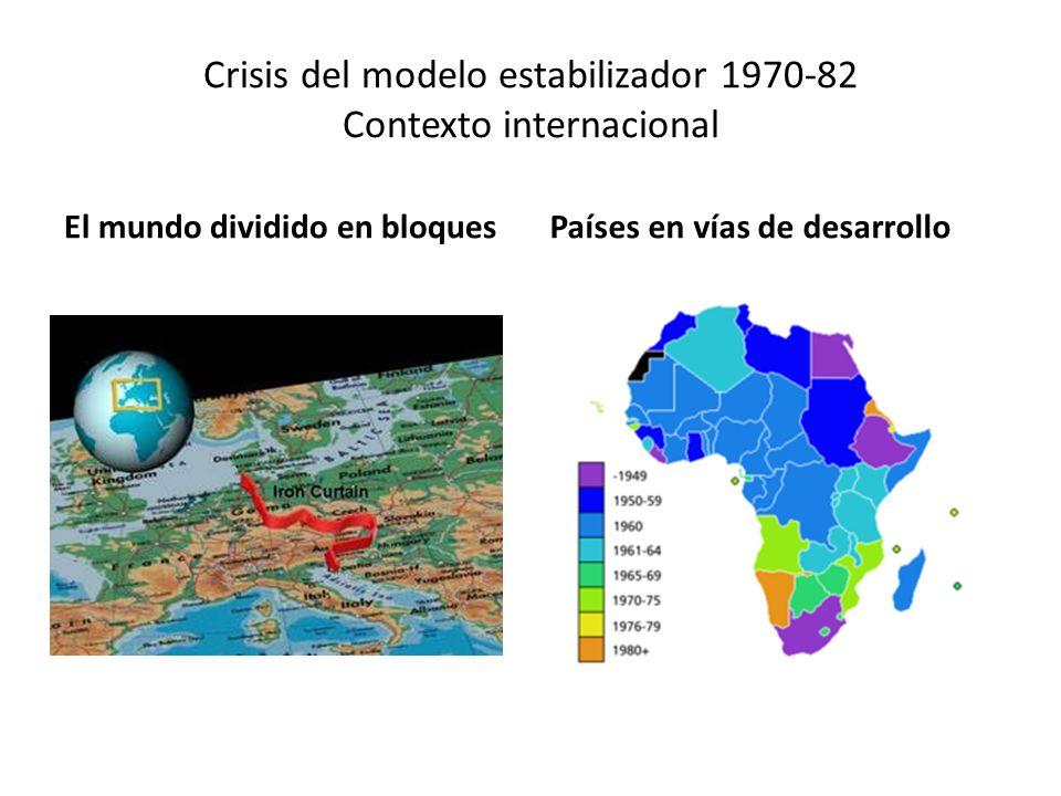 Crisis del modelo estabilizador 1970-82 Contexto internacional