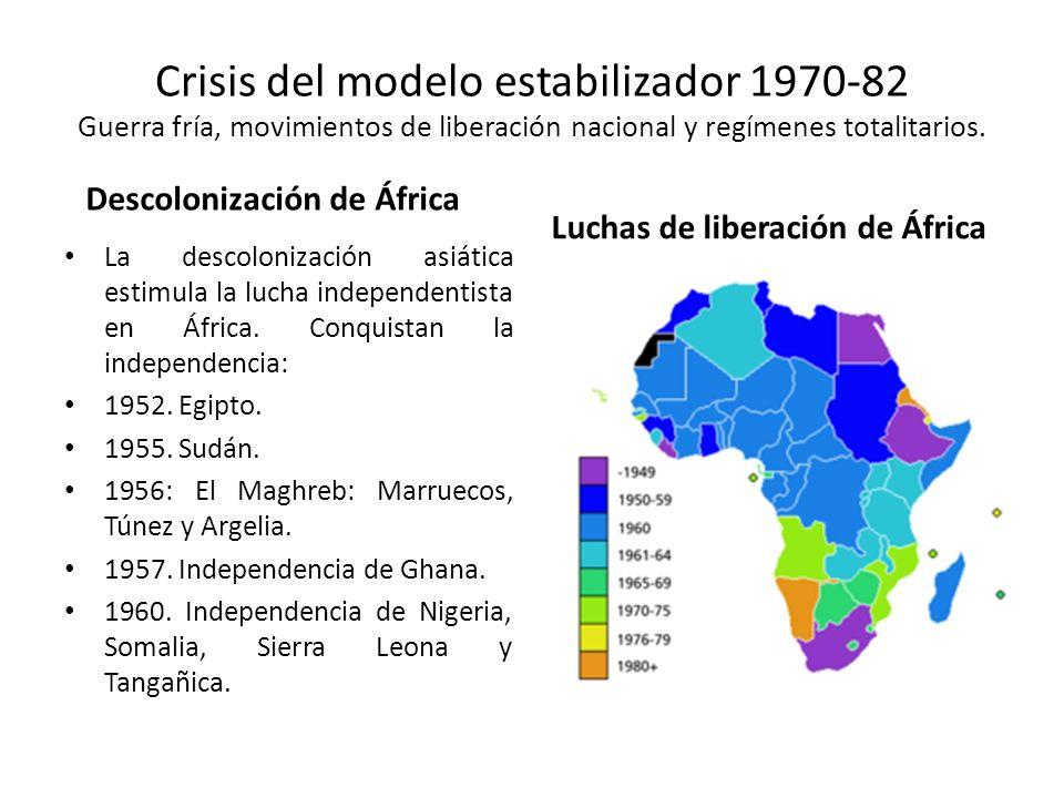 Crisis del modelo estabilizador 1970-82 Guerra fría, movimientos de liberación nacional y regímenes totalitarios.
