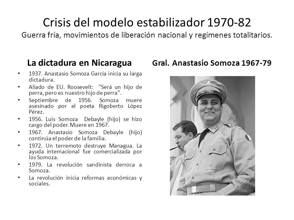 La dictadura en Nicaragua