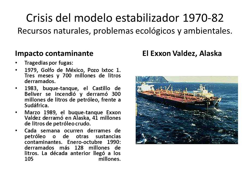 Crisis del modelo estabilizador 1970-82 Recursos naturales, problemas ecológicos y ambientales.