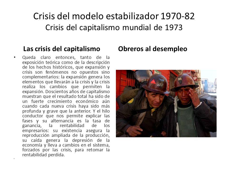 Las crisis del capitalismo
