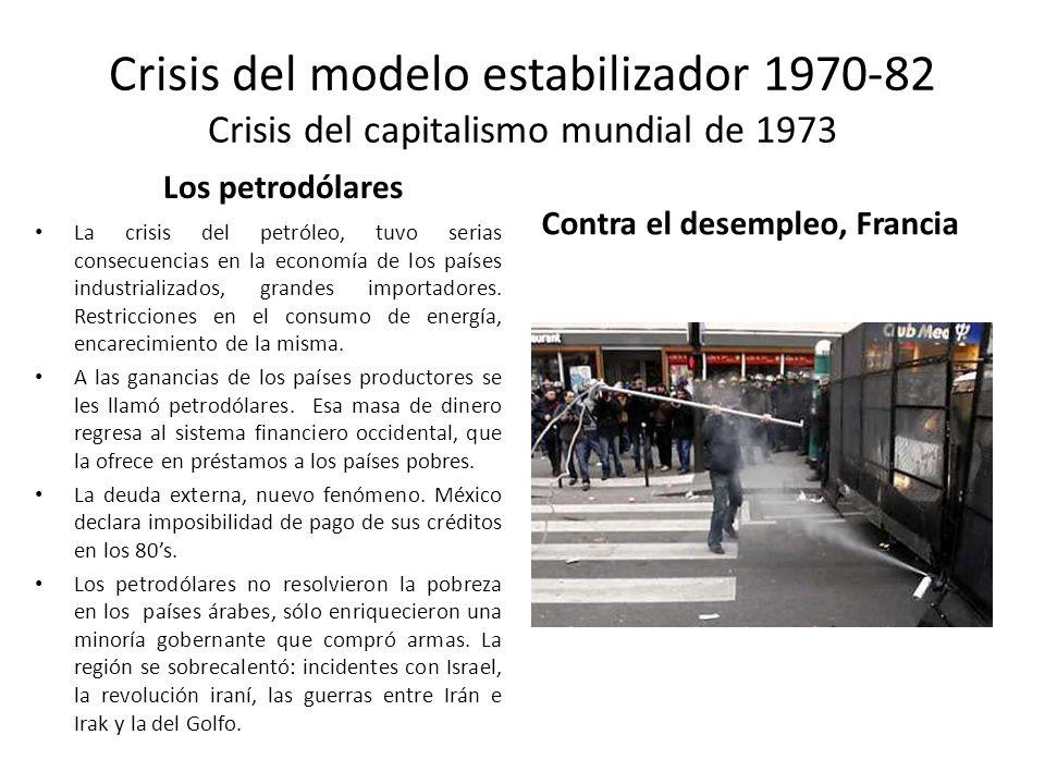 Crisis del modelo estabilizador 1970-82 Crisis del capitalismo mundial de 1973