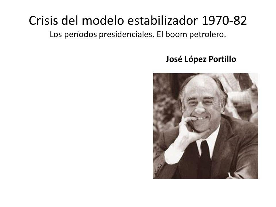 Crisis del modelo estabilizador 1970-82 Los períodos presidenciales