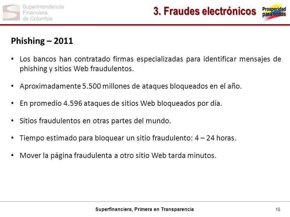 3. Fraudes electrónicos Phishing – 2011