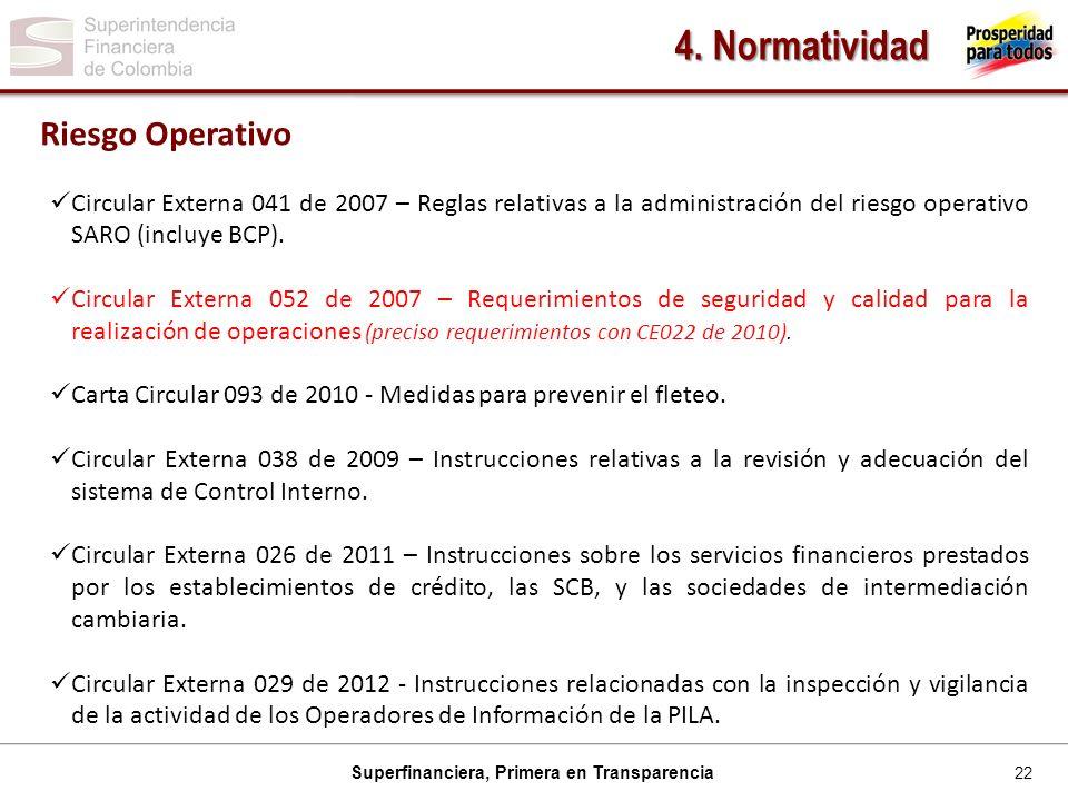4. Normatividad Riesgo Operativo