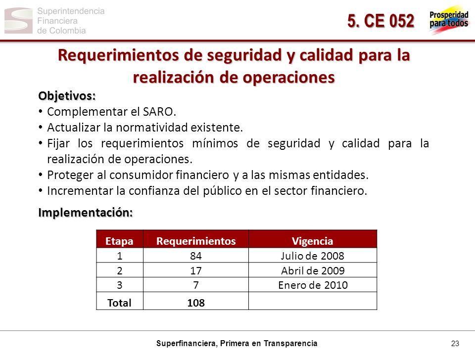 5. CE 052 Requerimientos de seguridad y calidad para la realización de operaciones. Objetivos: Complementar el SARO.