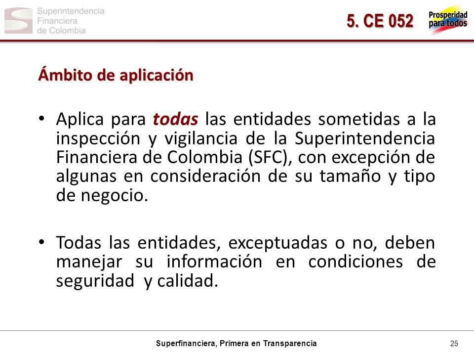 5. CE 052 Ámbito de aplicación.