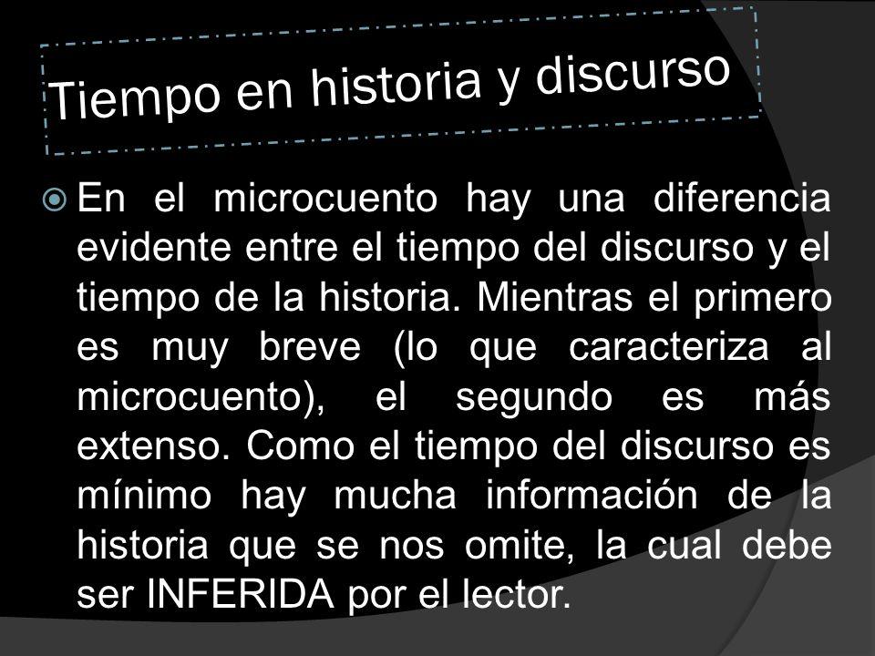 Tiempo en historia y discurso