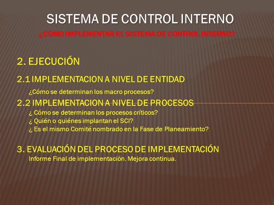 ¿Cómo IMPLEMENTAR EL Sistema de Control Interno