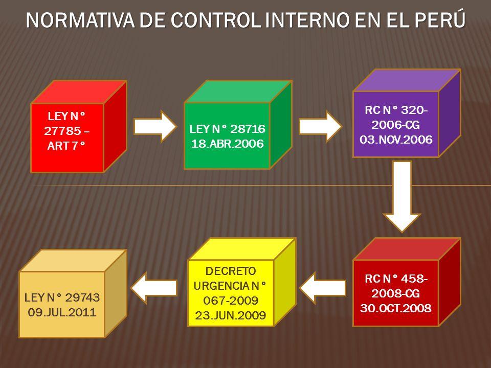 NORMATIVA DE CONTROL INTERNO EN EL PERÚ