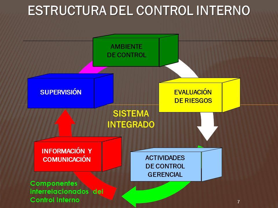 ESTRUCTURA DEL CONTROL INTERNO
