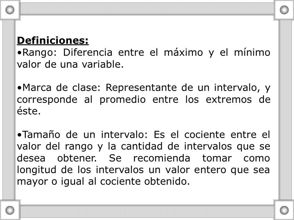 Definiciones: Rango: Diferencia entre el máximo y el mínimo valor de una variable.