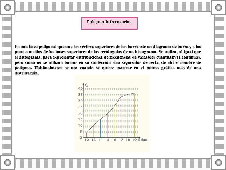Polígono de frecuencias
