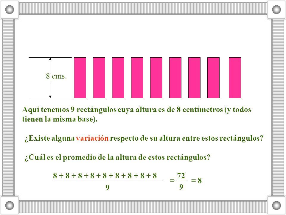 8 cms. Aquí tenemos 9 rectángulos cuya altura es de 8 centímetros (y todos tienen la misma base).