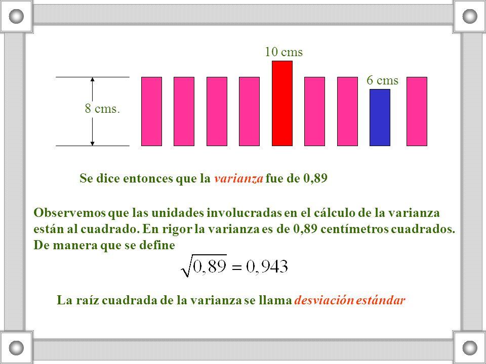 8 cms. 10 cms. 6 cms. Se dice entonces que la varianza fue de 0,89.