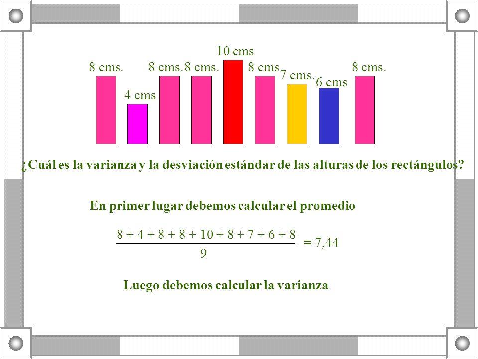 8 cms. 10 cms. 6 cms. 4 cms. 7 cms. ¿Cuál es la varianza y la desviación estándar de las alturas de los rectángulos