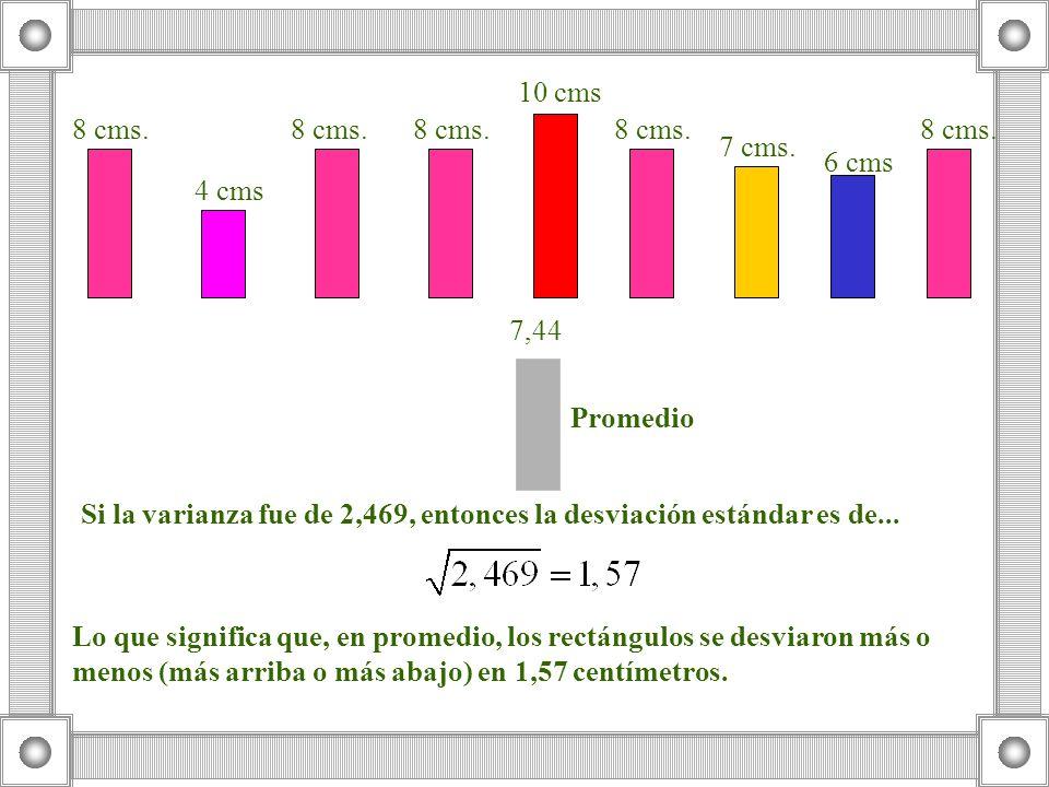 10 cms 8 cms. 6 cms. 4 cms. 7 cms. Promedio. 7,44. Si la varianza fue de 2,469, entonces la desviación estándar es de...