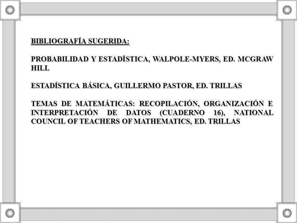 BIBLIOGRAFÍA SUGERIDA: