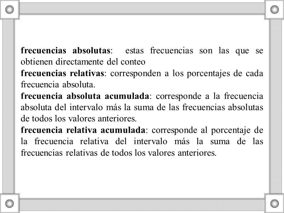 frecuencias absolutas: estas frecuencias son las que se obtienen directamente del conteo