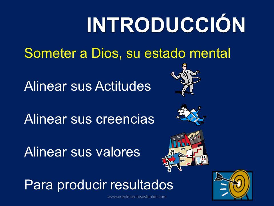 INTRODUCCIÓN Someter a Dios, su estado mental Alinear sus Actitudes