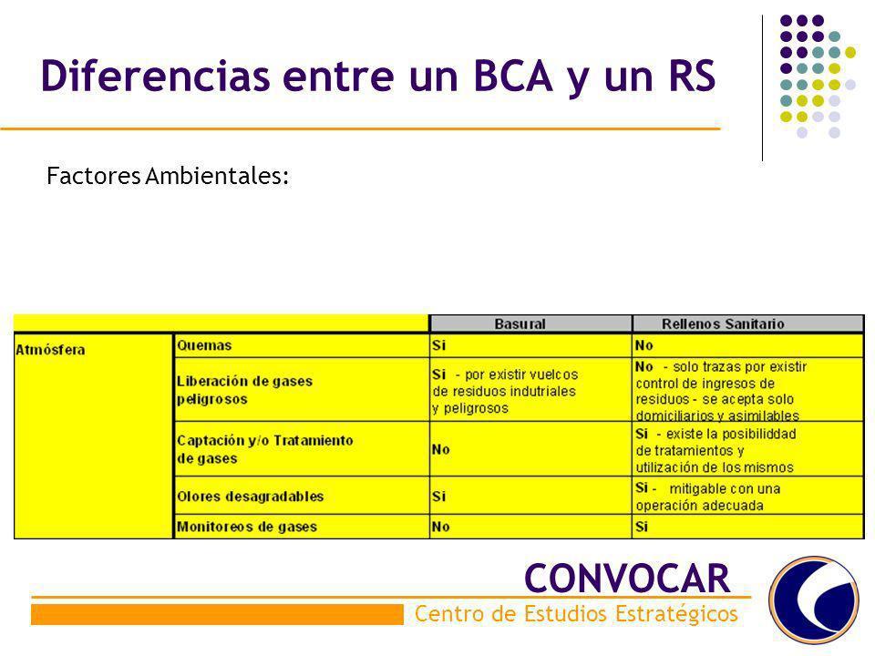 Diferencias entre un BCA y un RS