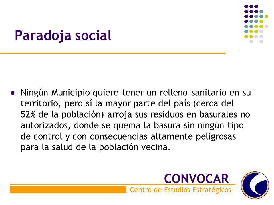 Paradoja social CONVOCAR