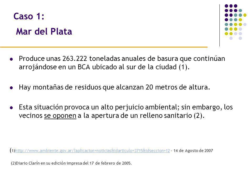 Caso 1: Mar del Plata Produce unas 263.222 toneladas anuales de basura que continúan arrojándose en un BCA ubicado al sur de la ciudad (1).