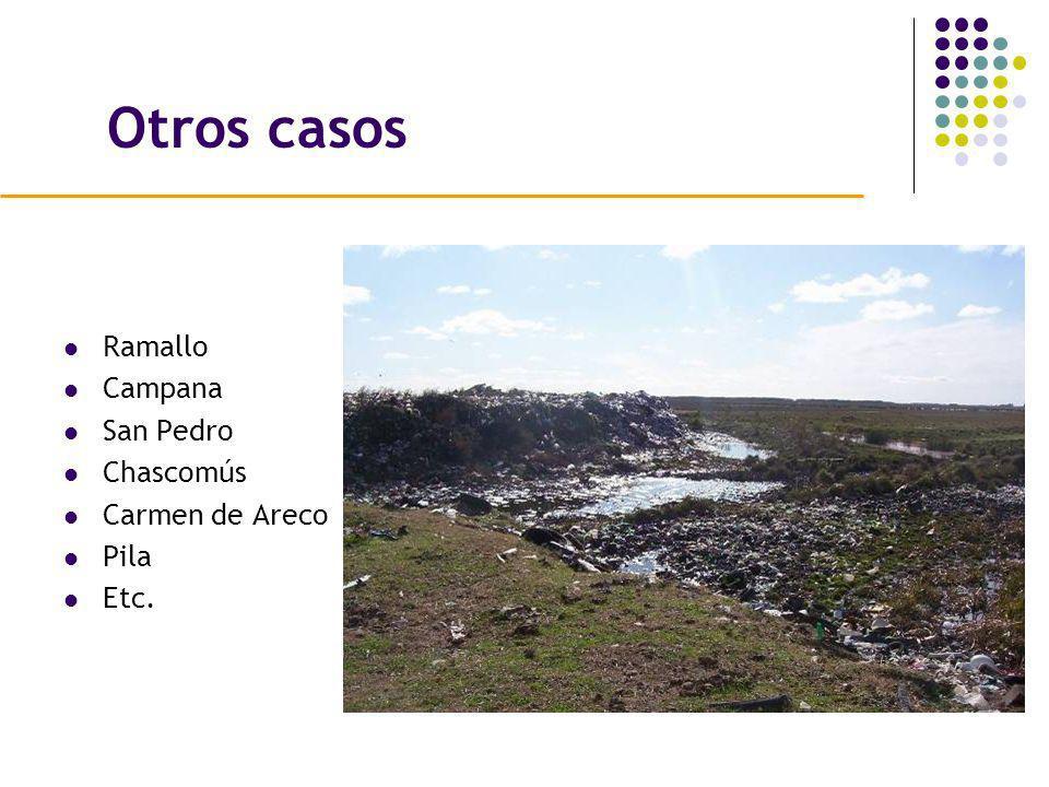 Otros casos Ramallo Campana San Pedro Chascomús Carmen de Areco Pila