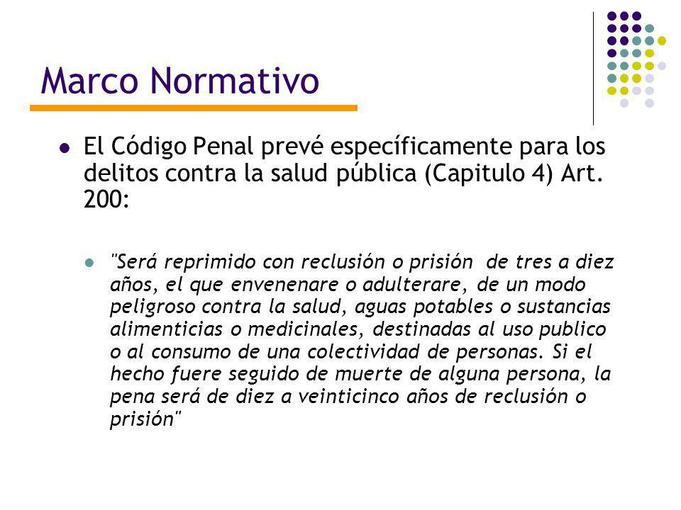 Marco Normativo El Código Penal prevé específicamente para los delitos contra la salud pública (Capitulo 4) Art. 200: