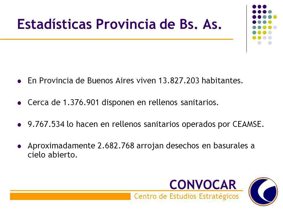Estadísticas Provincia de Bs. As.