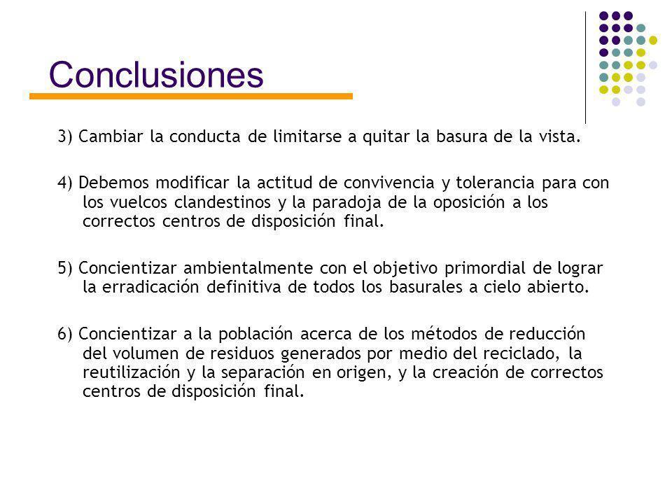 Conclusiones 3) Cambiar la conducta de limitarse a quitar la basura de la vista.