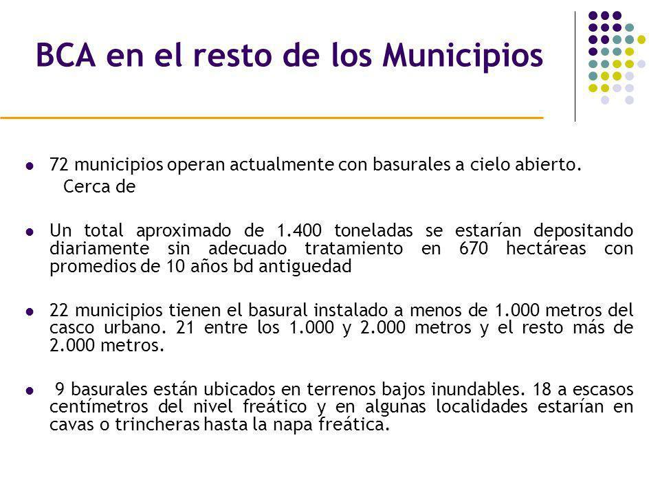 BCA en el resto de los Municipios
