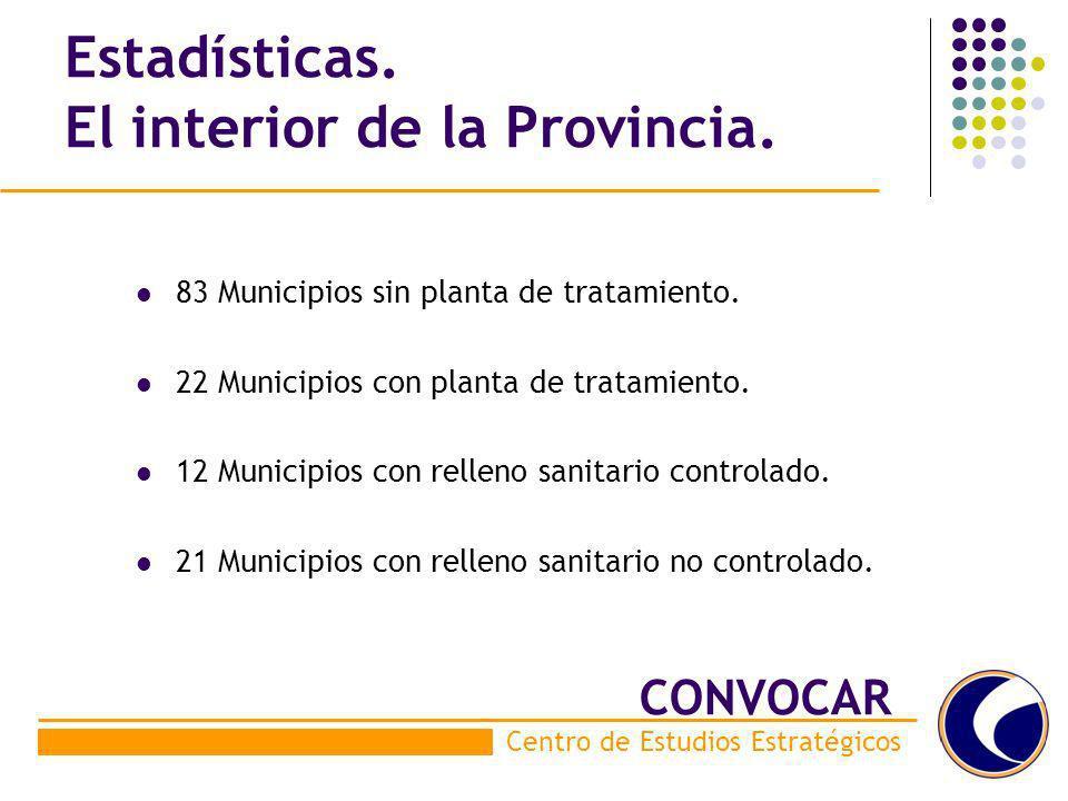 Estadísticas. El interior de la Provincia.