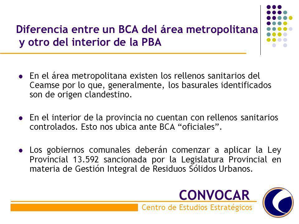 Diferencia entre un BCA del área metropolitana y otro del interior de la PBA
