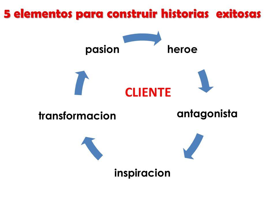 CLIENTE 5 elementos para construir historias exitosas heroe