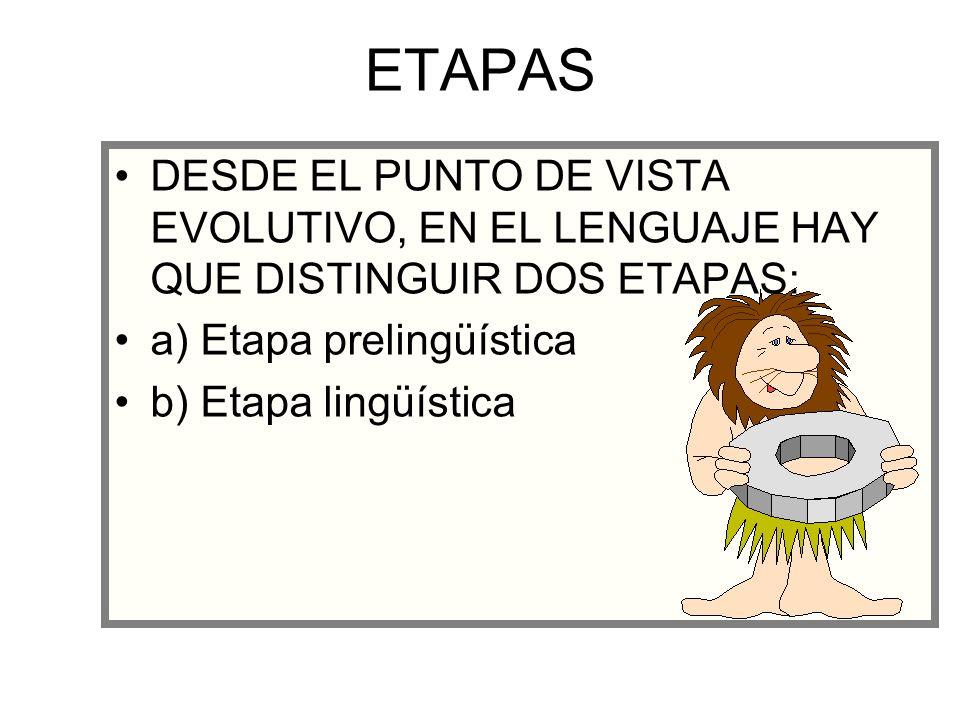 ETAPAS DESDE EL PUNTO DE VISTA EVOLUTIVO, EN EL LENGUAJE HAY QUE DISTINGUIR DOS ETAPAS: a) Etapa prelingüística.