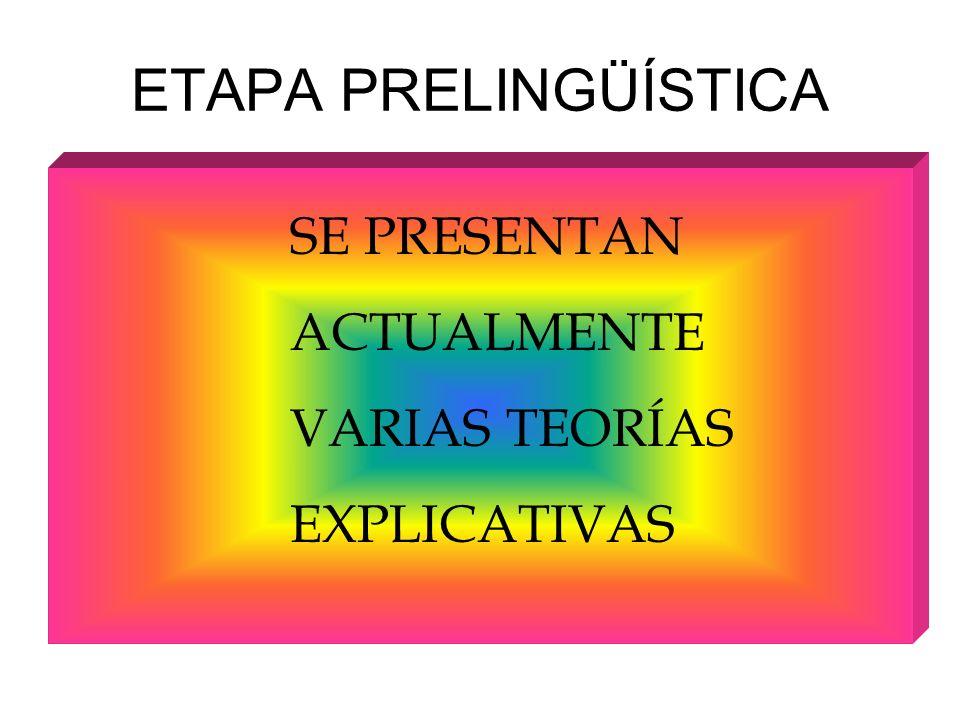 ETAPA PRELINGÜÍSTICA SE PRESENTAN ACTUALMENTE VARIAS TEORÍAS