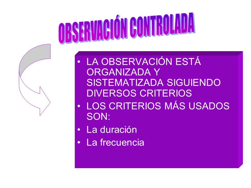 OBSERVACIÓN CONTROLADA
