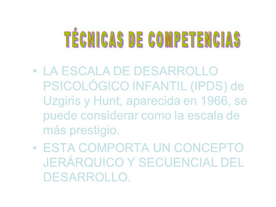 TÉCNICAS DE COMPETENCIAS