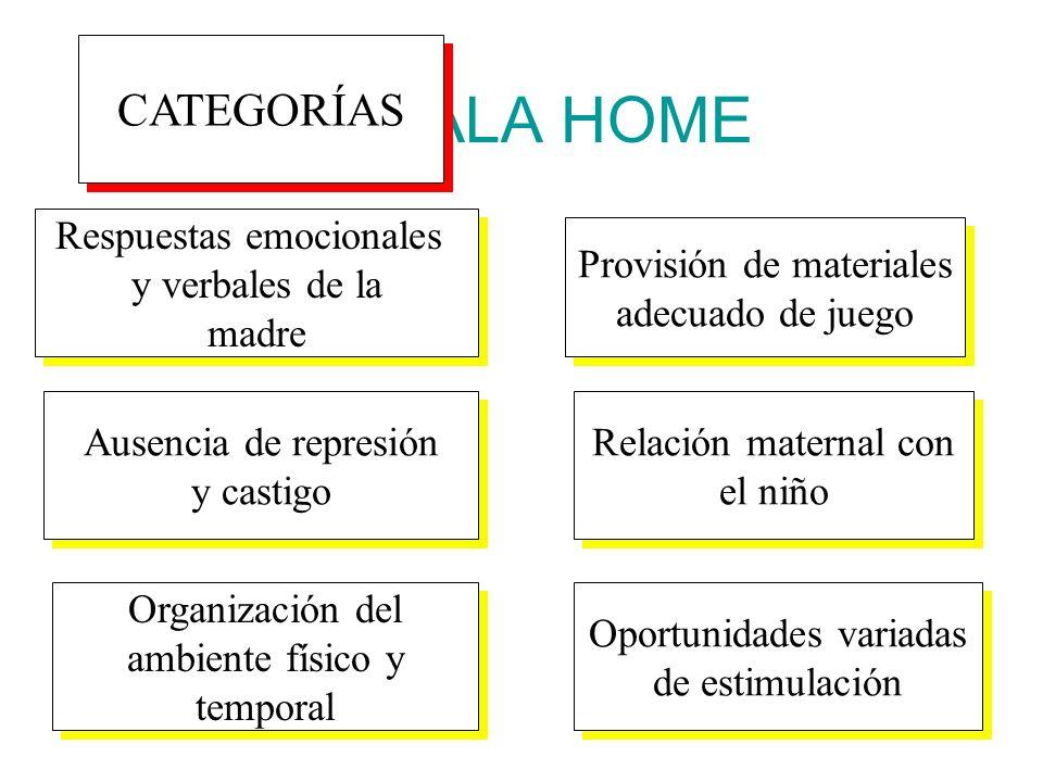 ESCALA HOME CATEGORÍAS Respuestas emocionales y verbales de la madre