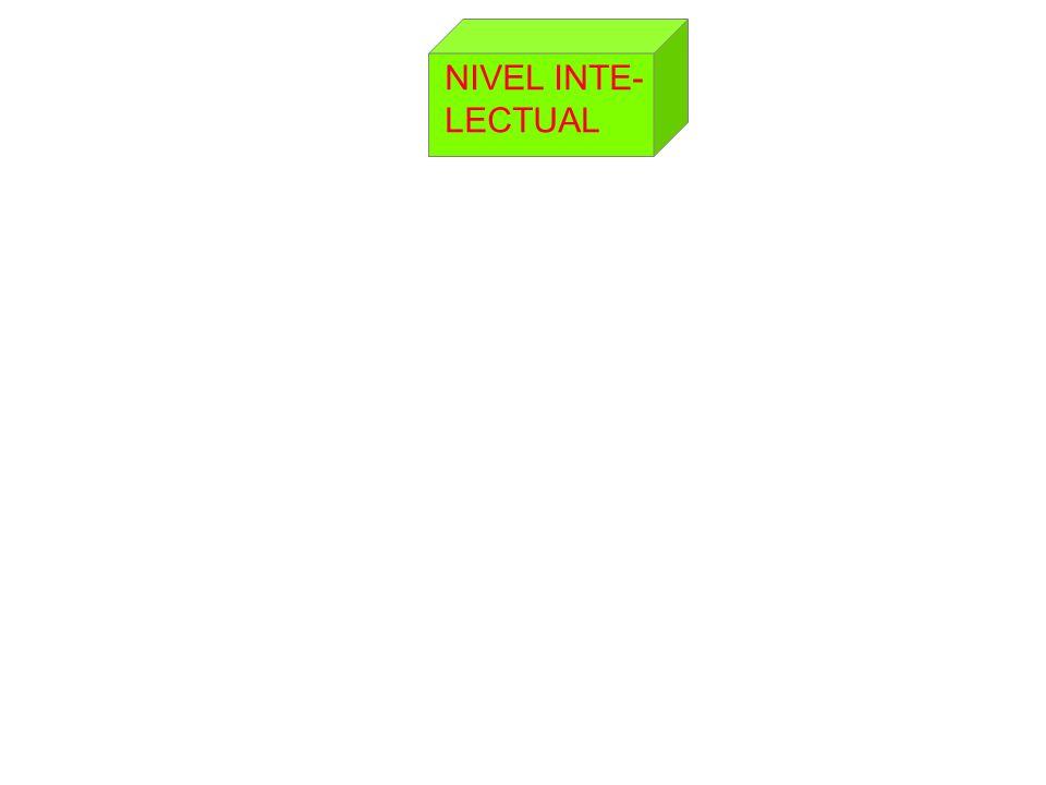 NIVEL INTE- LECTUAL