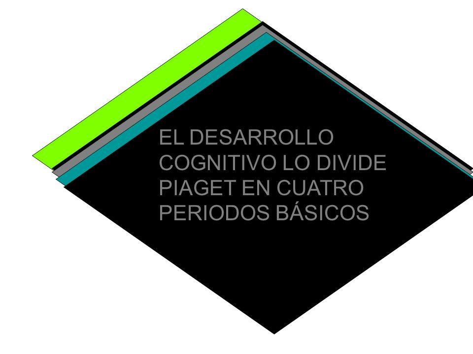 EL DESARROLLO COGNITIVO LO DIVIDE PIAGET EN CUATRO PERIODOS BÁSICOS