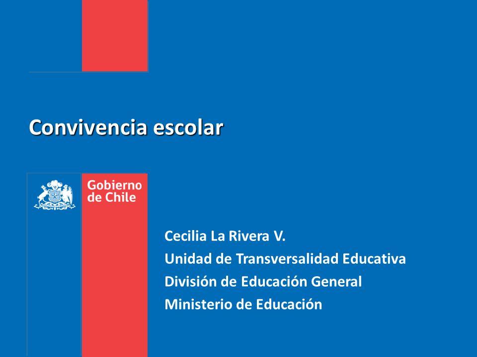 Convivencia escolar Cecilia La Rivera V.
