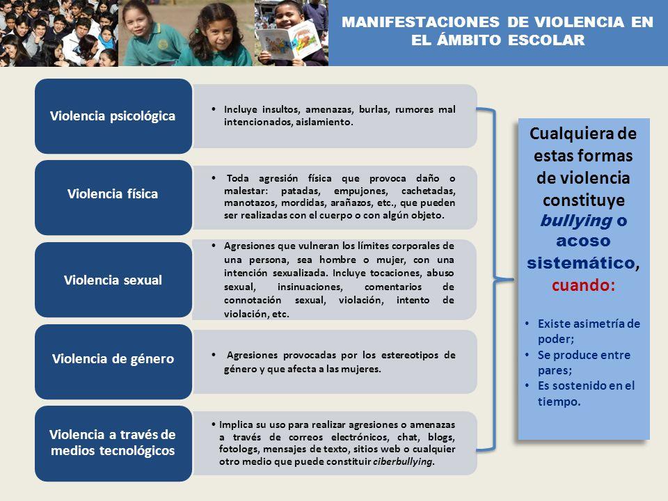 MANIFESTACIONES DE VIOLENCIA EN EL ÁMBITO ESCOLAR